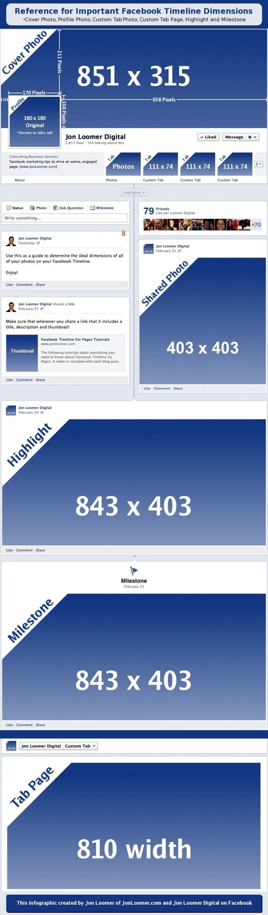 Facebook Timeline Image Sizes Infographic