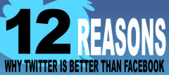 12 Reasons Why Twitter Is Better Than Facebook