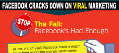 Facebook Cracks Down On Viral Marketing Infographic