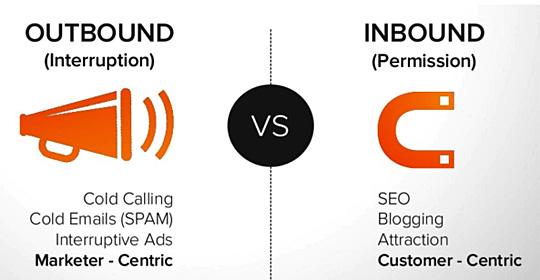 Which is Better – Inbound or Outbound Marketing?