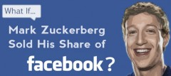 What Could Mark Zuckerberg Buy if He Sold Facebook? #Infographic